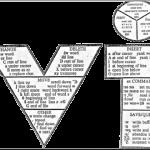Beginner-039-s-Vi-Editor-Guide-2