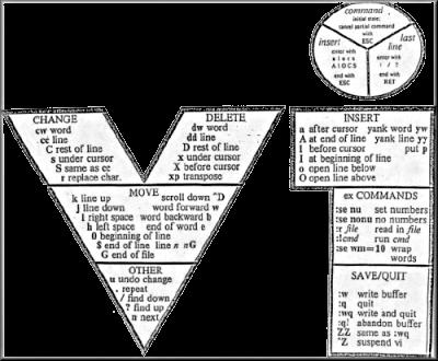 Beginner 039 s Vi Editor Guide 2