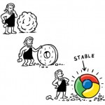 GoogleChromeGrowth